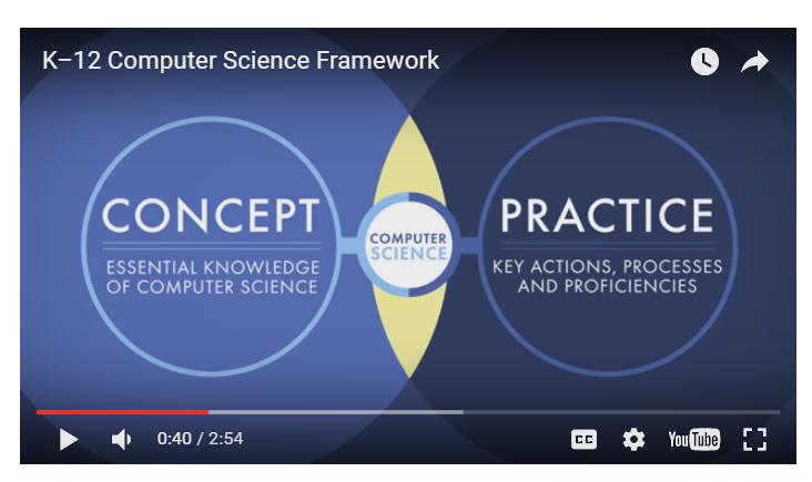 Convening Computer Science