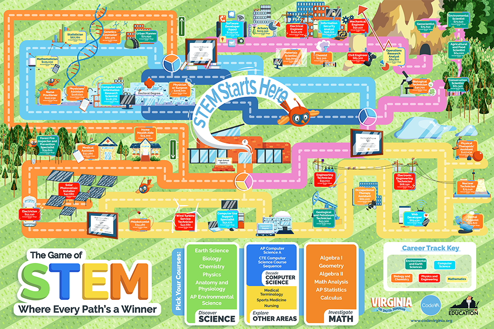 The Bigger and Better Game of Stem Preview Image